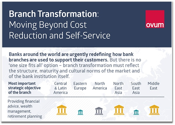 Branch Infographic: Moving Beyond Cost Reduction and Self