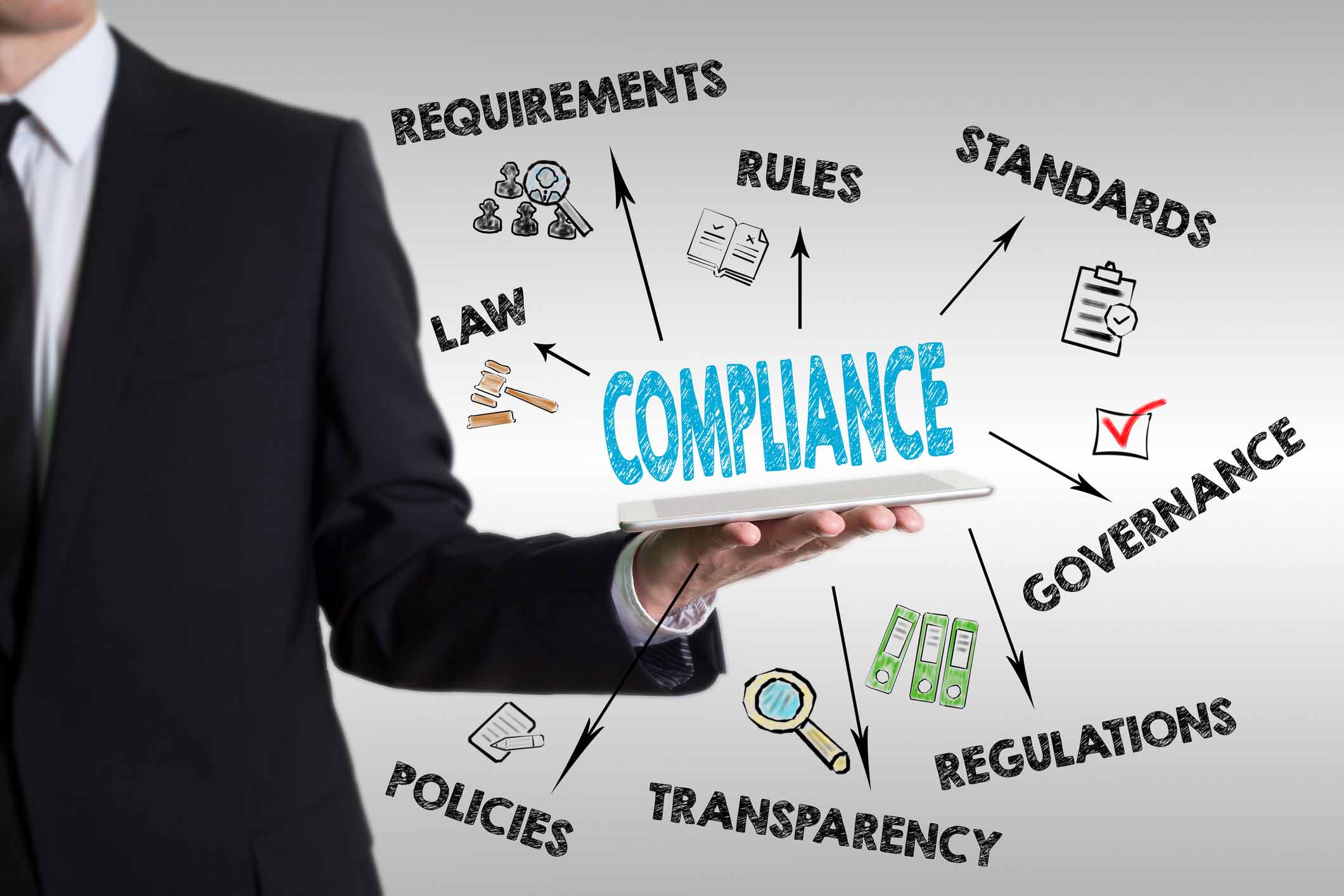 4 Financial Risk and Compliance Trends Your Competitors Are Already Following